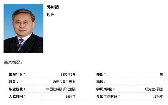 郭树清任山东省委副书记 姜大明不再担任