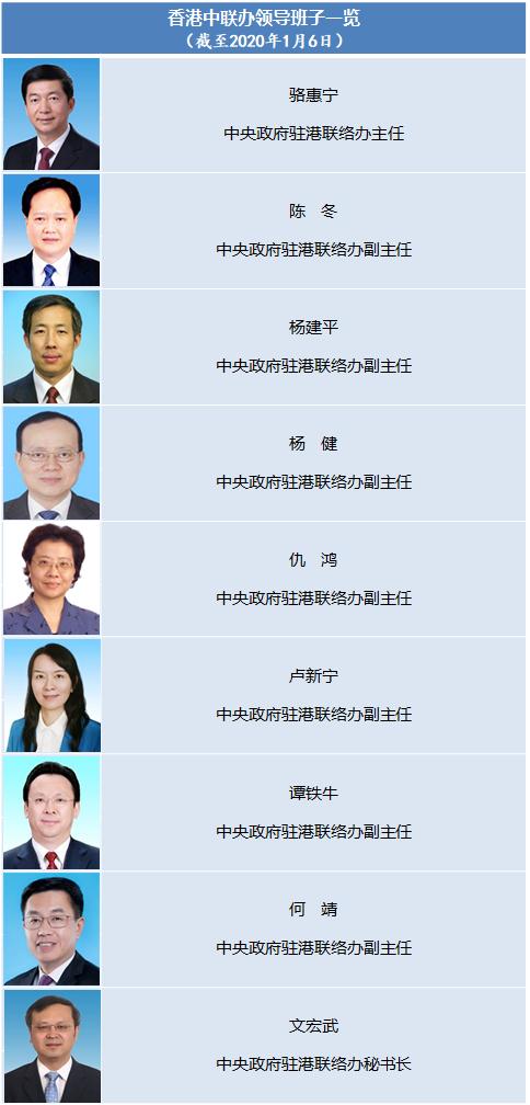 香港中联办主任调整现任领导班子一览