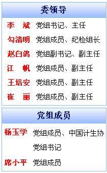 国家人口计生委网站截屏(4月23日)-杨玉学任国家计生委党组成员